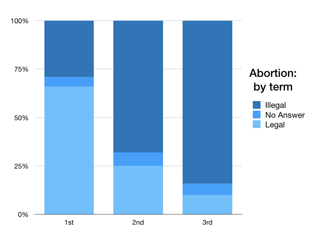 3-Abortion-Slides.005.png