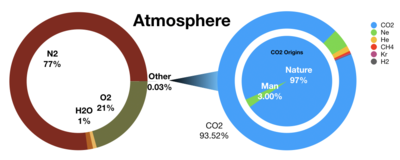 CO2Basics.png