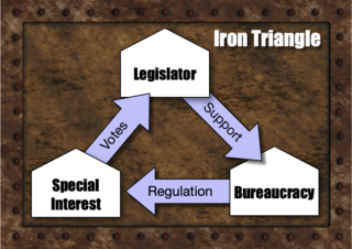 IronTriangle.png