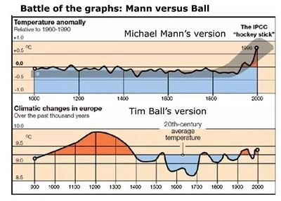 Mann-ball-graphs.jpg